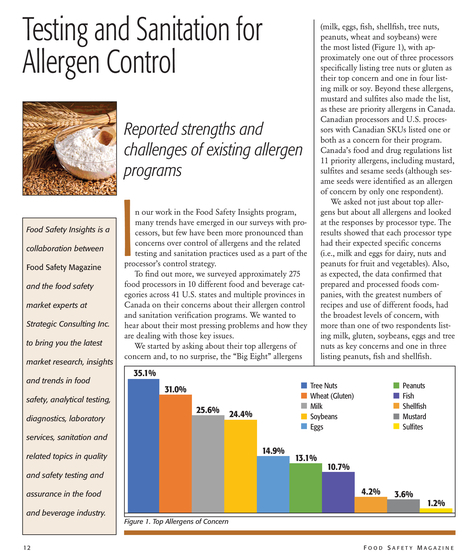 USDA Food Allergens Statistics